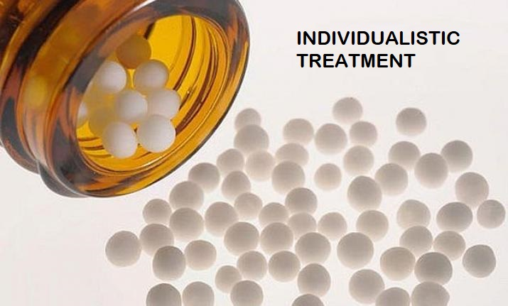 Homeopathy Treatment CCube Homeopathy